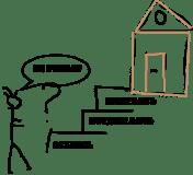 Как правильно купить квартиру и оформить документы ПравоТОК